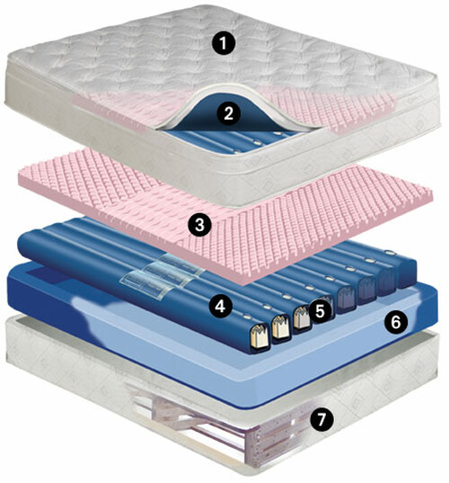 Brighton Shallow Fill 9 inch softside waterbed mattress Waveless Mattress
