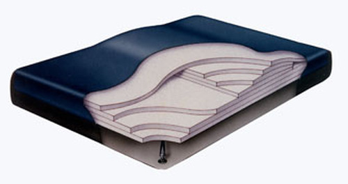 Fiber 5500 Hard Side Waterbed Mattress