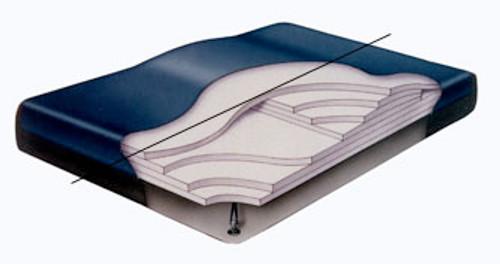 Fiber 5500 Dual Bladder Hard Side Waterbed Mattress