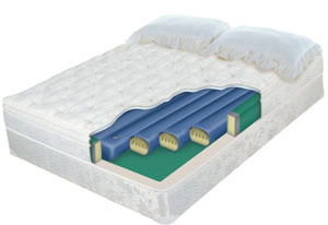 Softside waterbed cutaway