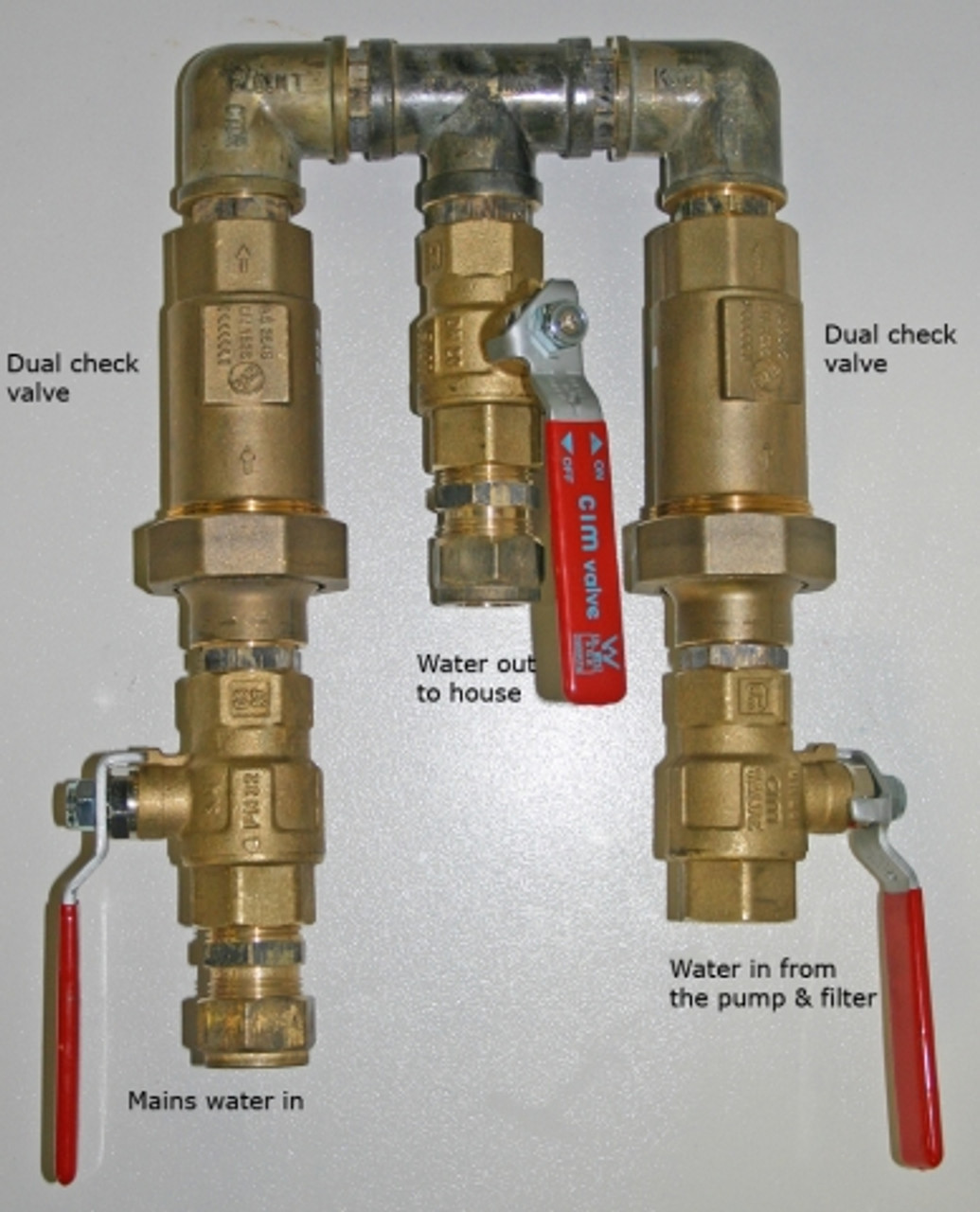 Watermark Approved Components for manual valve switching between town mains water and Grundfos Automatic Pressure Pump