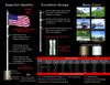 TITAN Telescoping Flagpole Kit