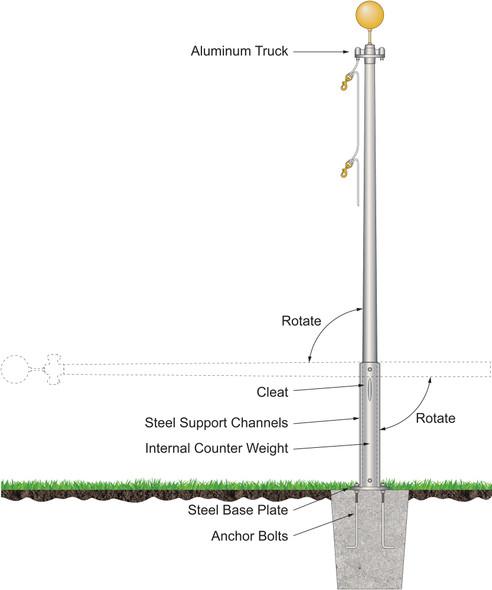 Counter-Balanced Tilting Flagpoles