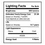 SunLake Lighting Standard LED Lamp bulb A19 60 watt replacement single bulb image E26 screw base 4000K