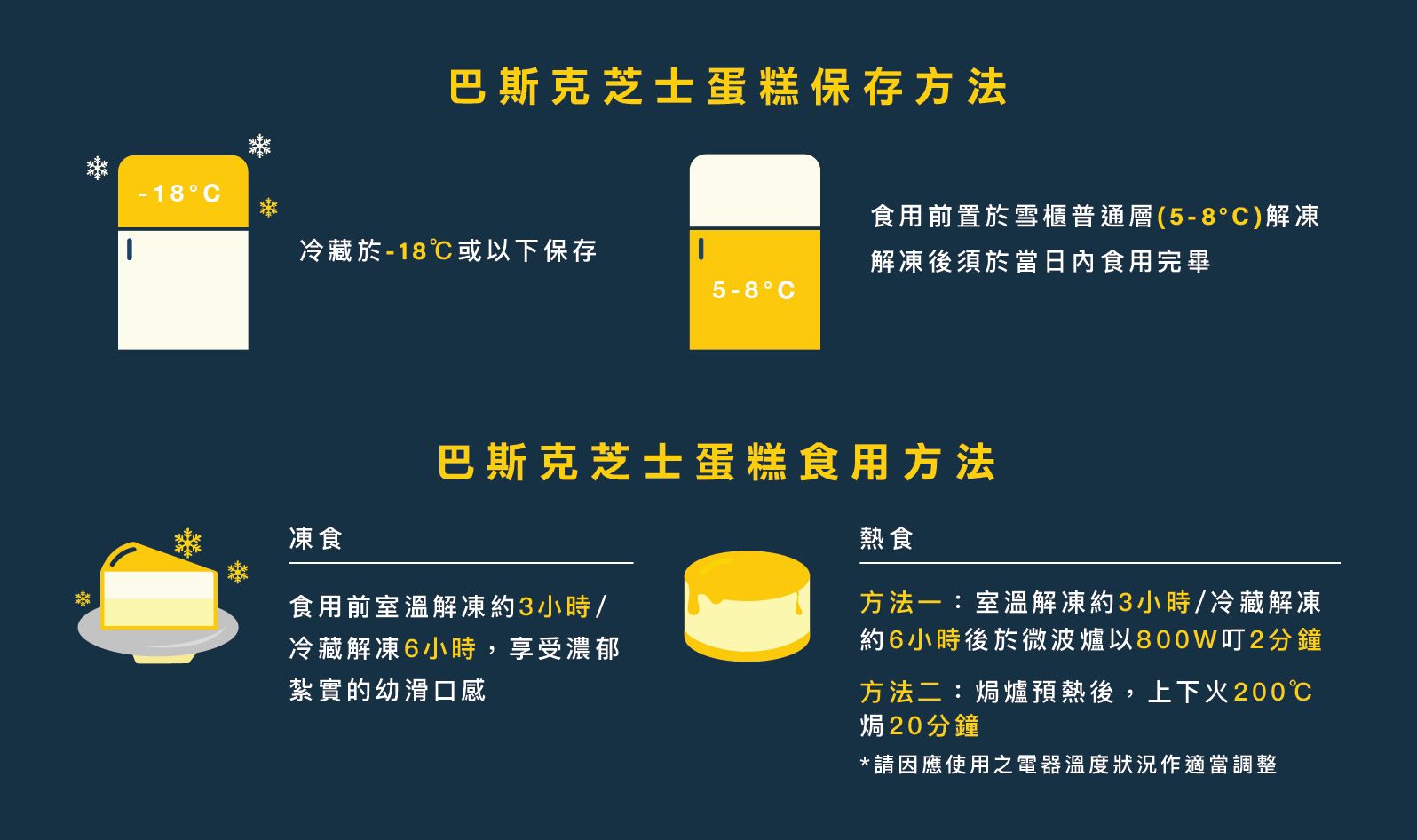 luna-basquecake-eating-method-website-20210126-aw-03.jpg