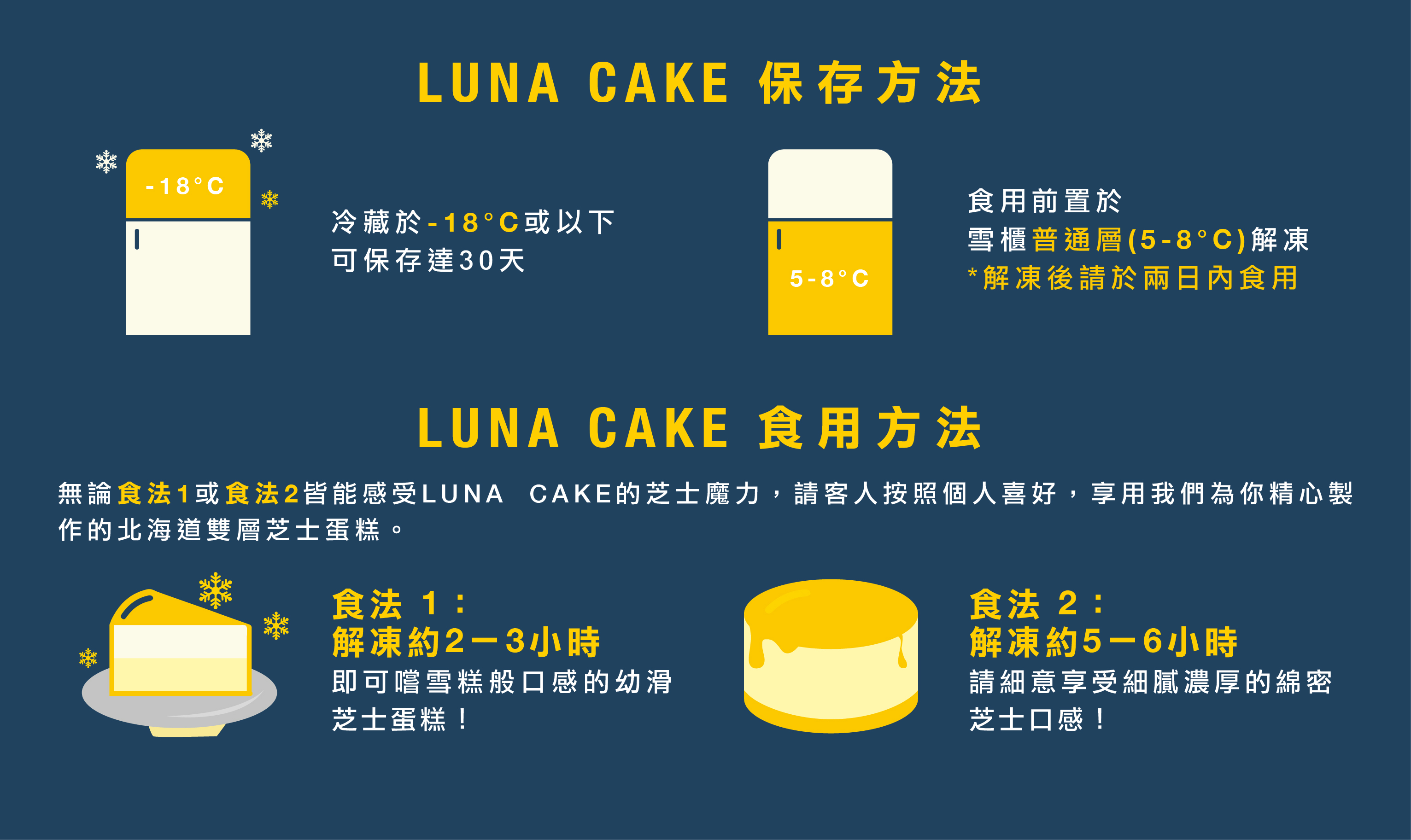 lunacake-website-method-20201019-02-aw-01.jpg