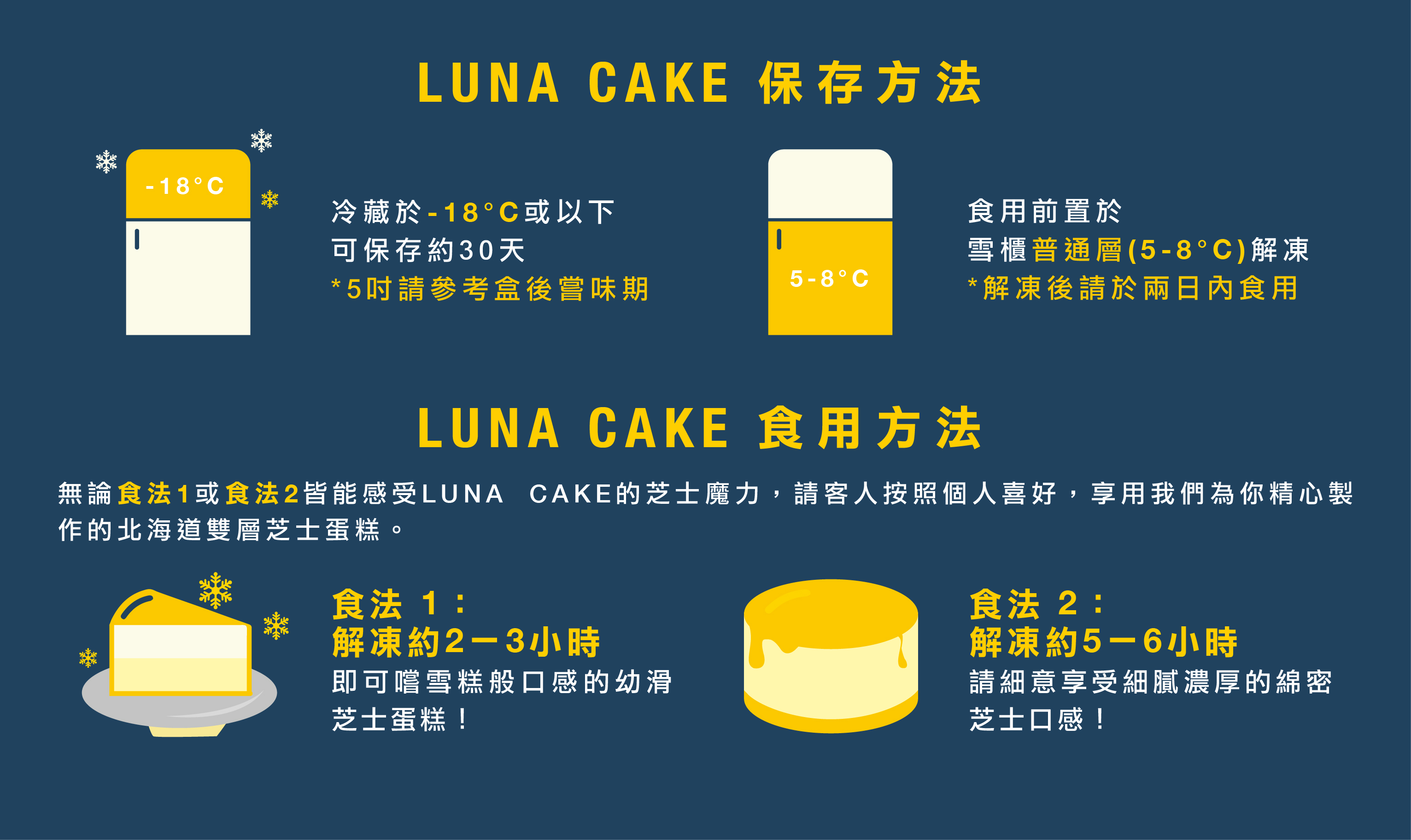 lunacake-website-method-20201019-03-aw-01.jpg