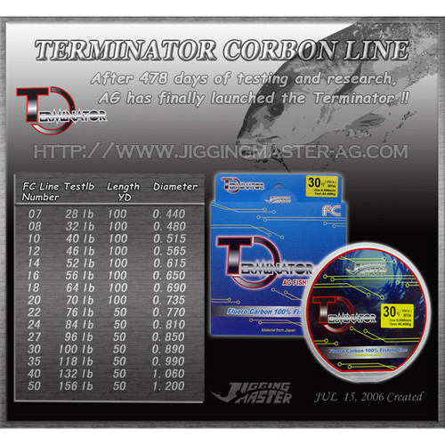 Jigging Master Fluoro Carbon Leader 40lb Line