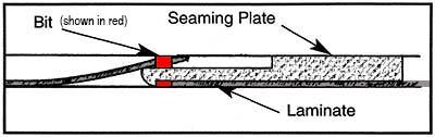 seaming-side-view-drawing.jpg