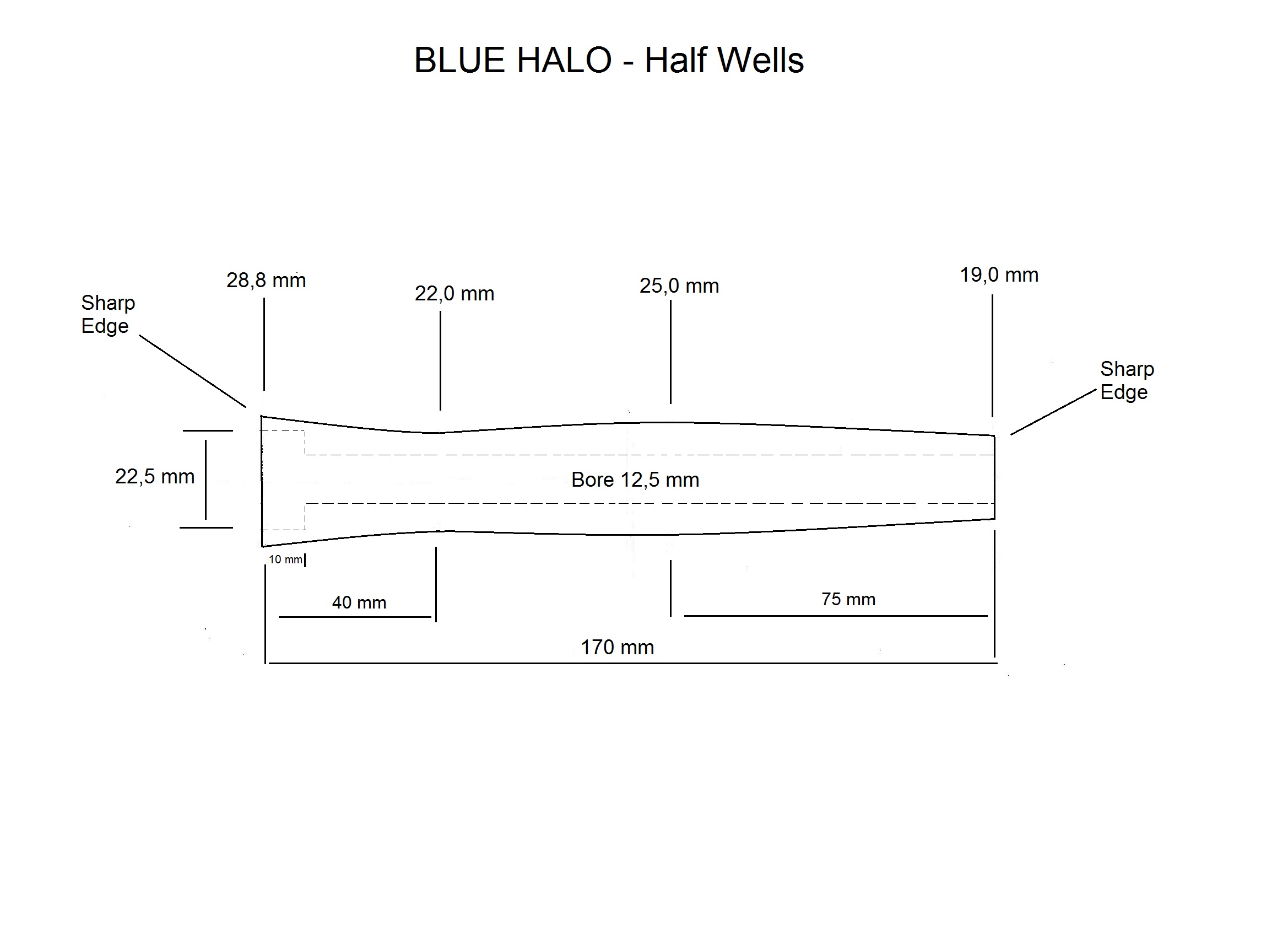 blue-halo-half-wells.jpg