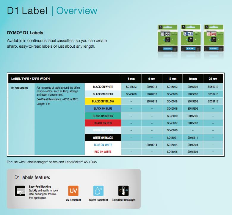 dymo-d1-labels-catalogue.png
