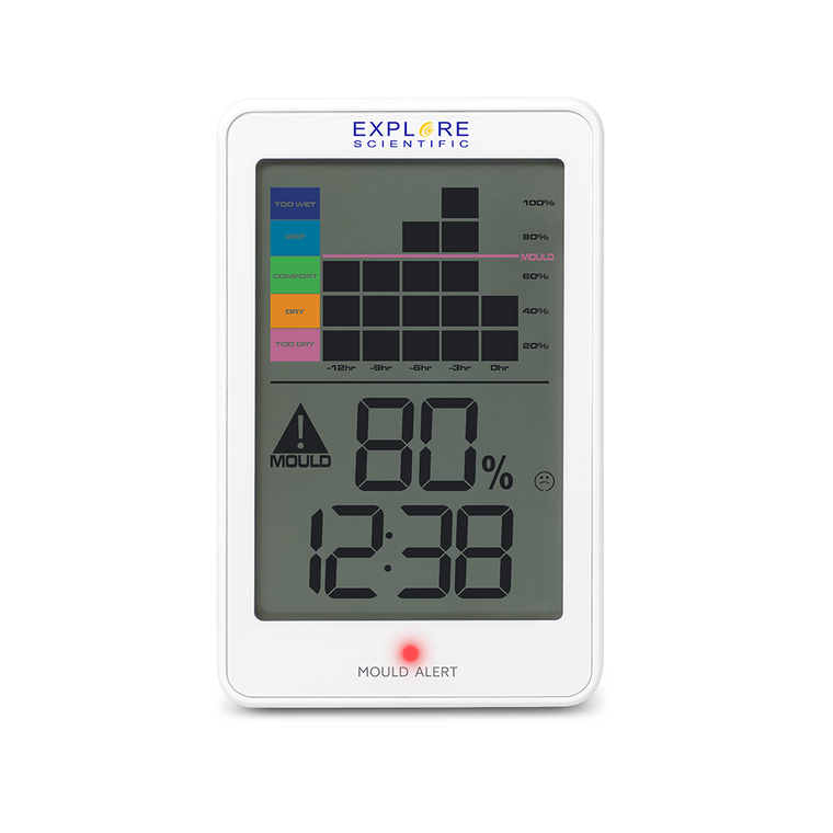Thermo/Hygrometer with Mould Alert 2pk