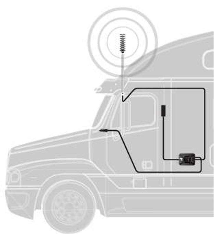 weBoost Drive 4G-X OTR Truck Cellular Signal Booster System