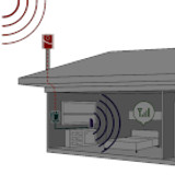 Home Signal Boosters