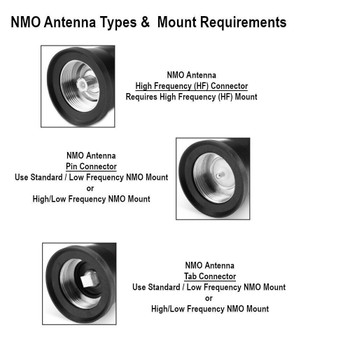 NMO Antenna Mount Types