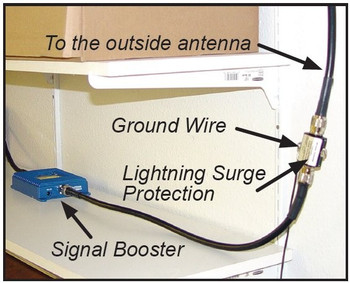 Lightning Surge Protector Setup