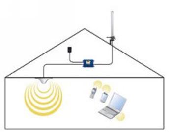 Wilson 301202 50Ohm 3G Omni Building Mount Cellular Antenna N F/FME F *DISCONTINUED
