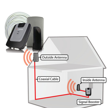 weBoost Home 3G Small Area Signal Booster System