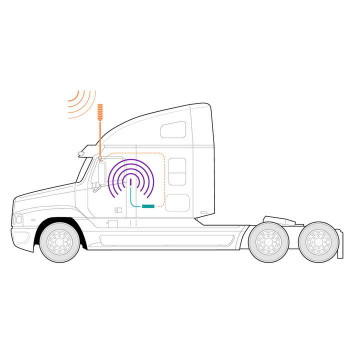 weBoost Drive 4G-M OTR Mobile Cell Booster [w/4G Truck Antenna]