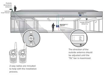 WilsonPro 1050 Installation Diagram