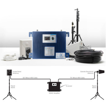 WilsonPro Pro 1000c Rapid Deploy Building Signal Booster System [620042}]