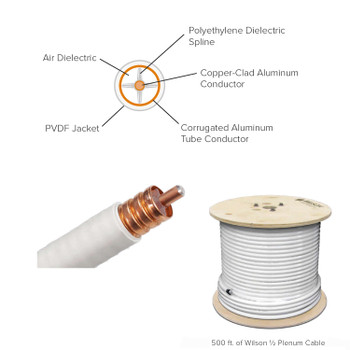 Wilson 1/2 Inch Plenum Cable 500 Foot Roll 952003