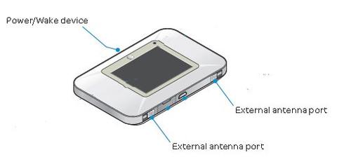 AT&T Antenna Ports