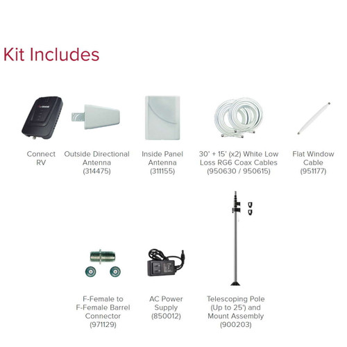 weBoost Connect RV 65 Kit Contents