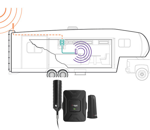 weBoost Drive X RV Signal Booster System 4G Mobile