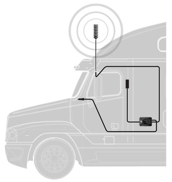 weBoost Drive 4G-X OTR Truck Signal Booster System Diagram