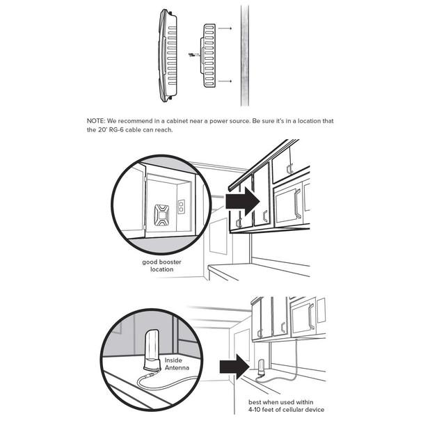 weBoost Drive 4G-X RV - Inside Installation