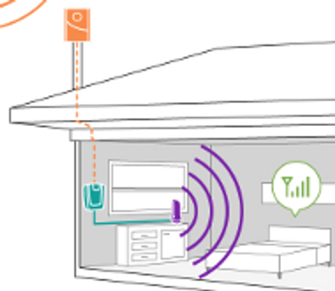 How To Boost A Cellular Signal In A Metal Building