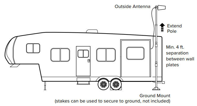image of extension pole on rv