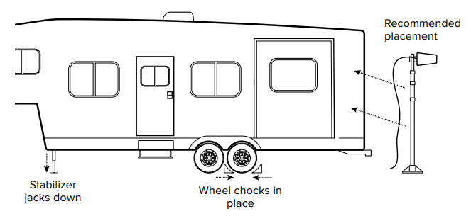 extension-pole-placement-on-rv.jpg