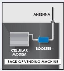 DataPro Booster in Vending Machine
