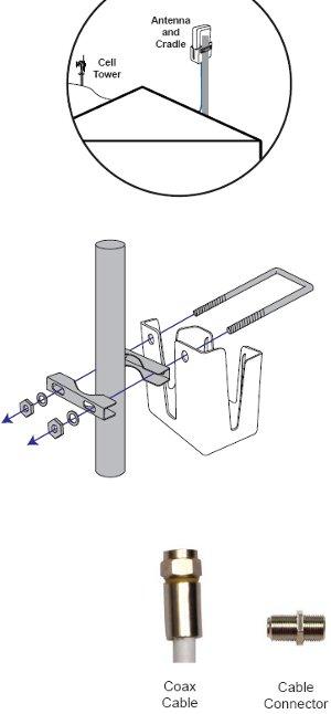 outside-antenna-install.jpg
