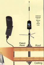 Image of RV Truck Cellular Antenna