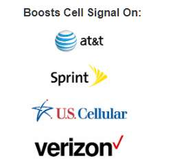 List of Carriers