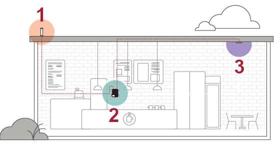 office 200 building diagram
