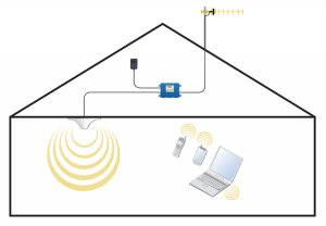 signal booster diagram