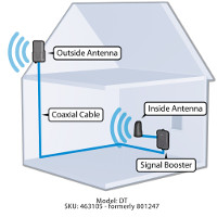Signal Booster System Install Diagram