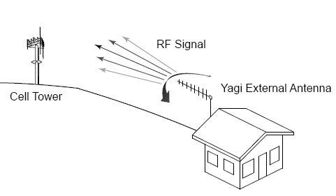 yagi-aiming.jpg