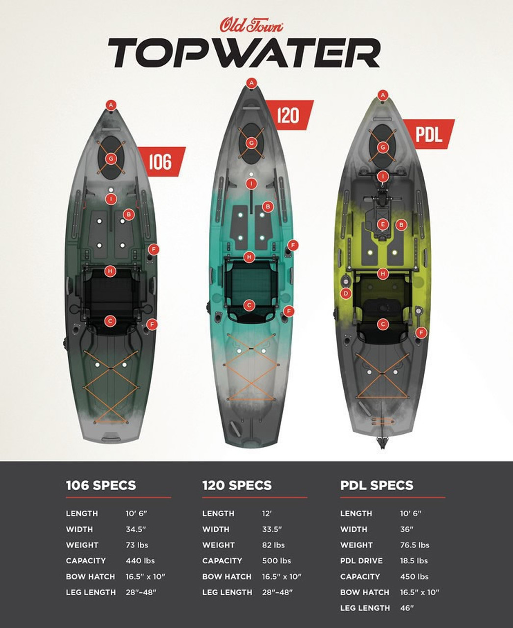 Old Town Topwater PDL 106