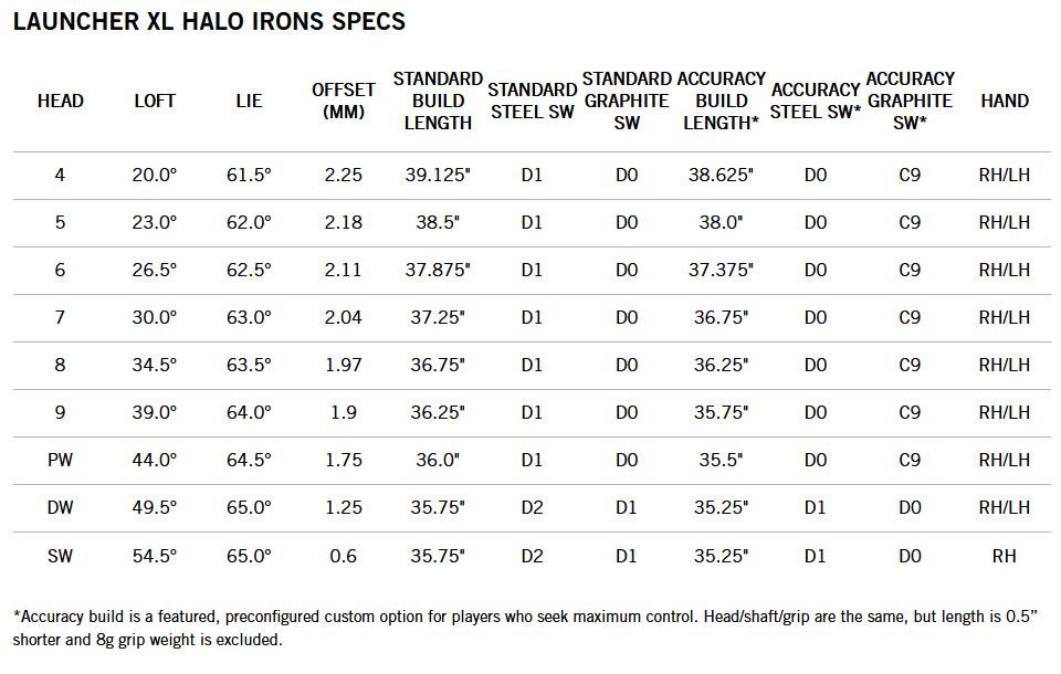 Launcher XL Halo Iron Specs