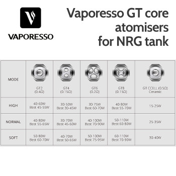 3 pack - Vaporesso GT core atomisers for NRG tank