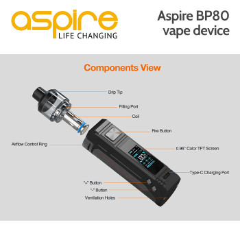 Aspire BP80 Pod Mod Kit