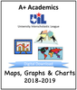 A+ Maps, Graphs, and Charts Tests from 2018-19