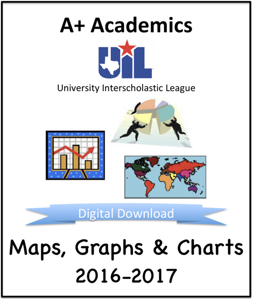 A+ Maps, Graphs, and Charts Tests from 2016-17