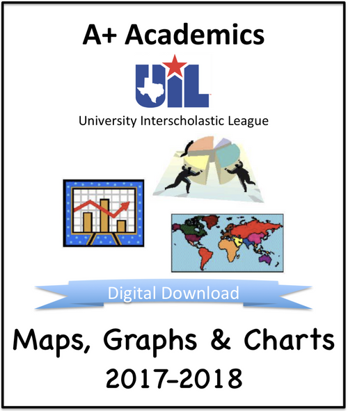 A+ Maps, Graphs, and Charts Tests from 2017-18