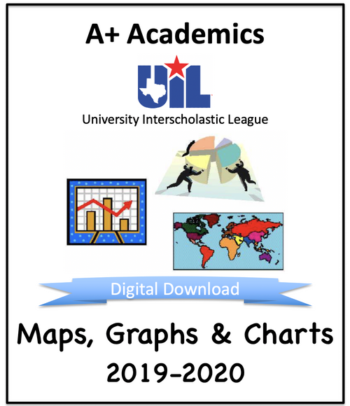A+ Maps, Graphs, and Charts Tests from 2019-20